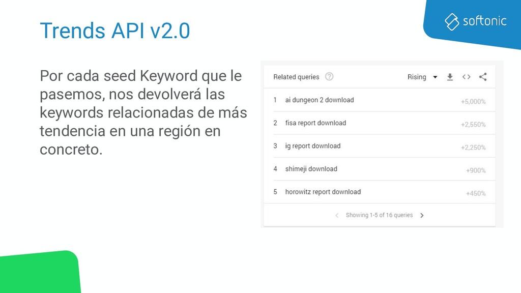 Trends API v2.0 Por cada seed Keyword que le pa...