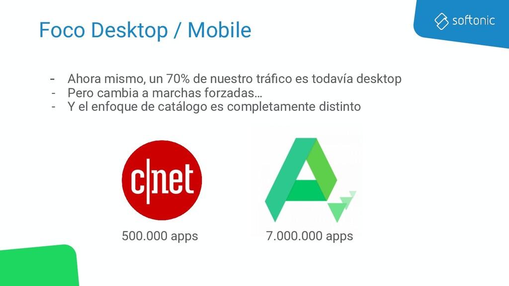 Foco Desktop / Mobile - Ahora mismo, un 70% de ...