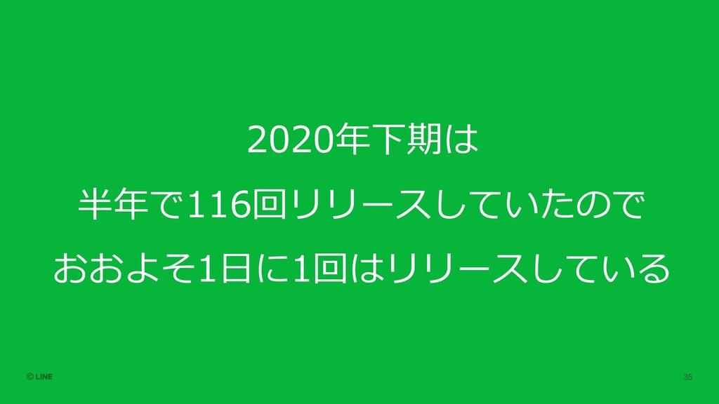 2020年下期は 半年で116回リリースしていたので おおよそ1⽇に1回はリリースしている