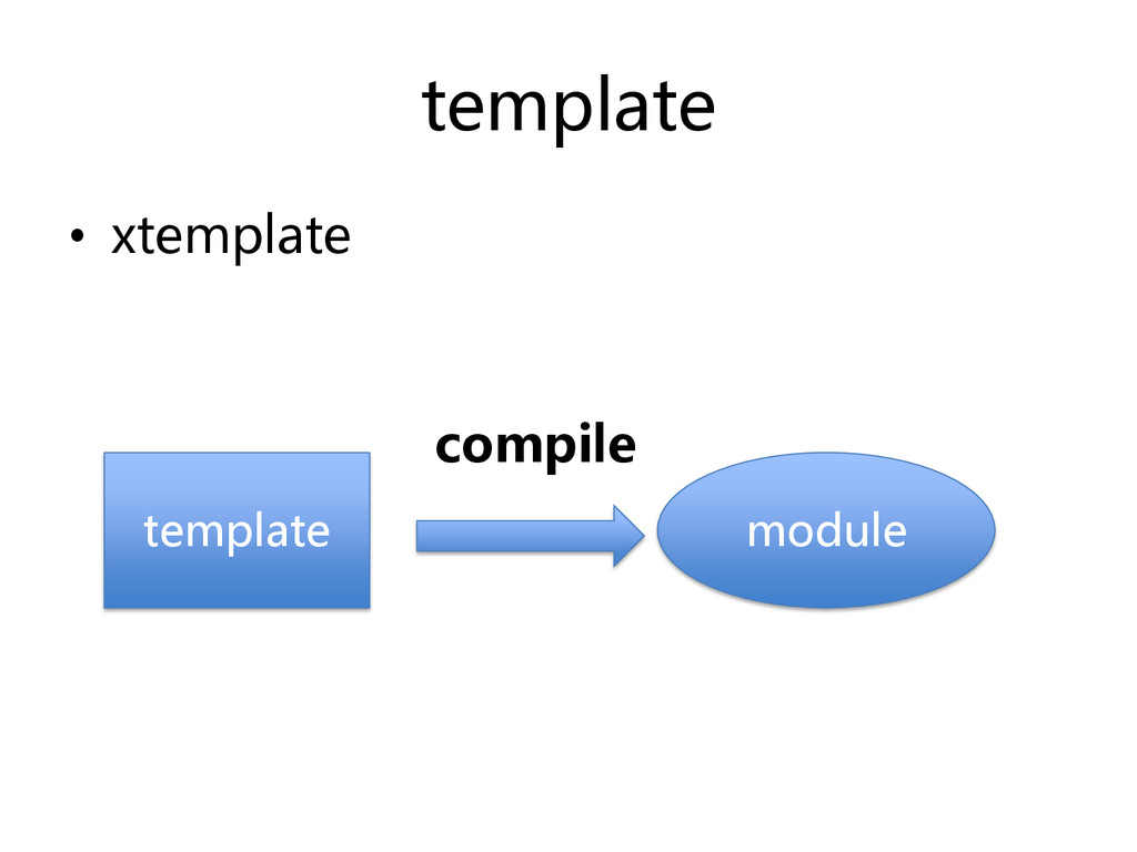 template • xtemplate template module compile