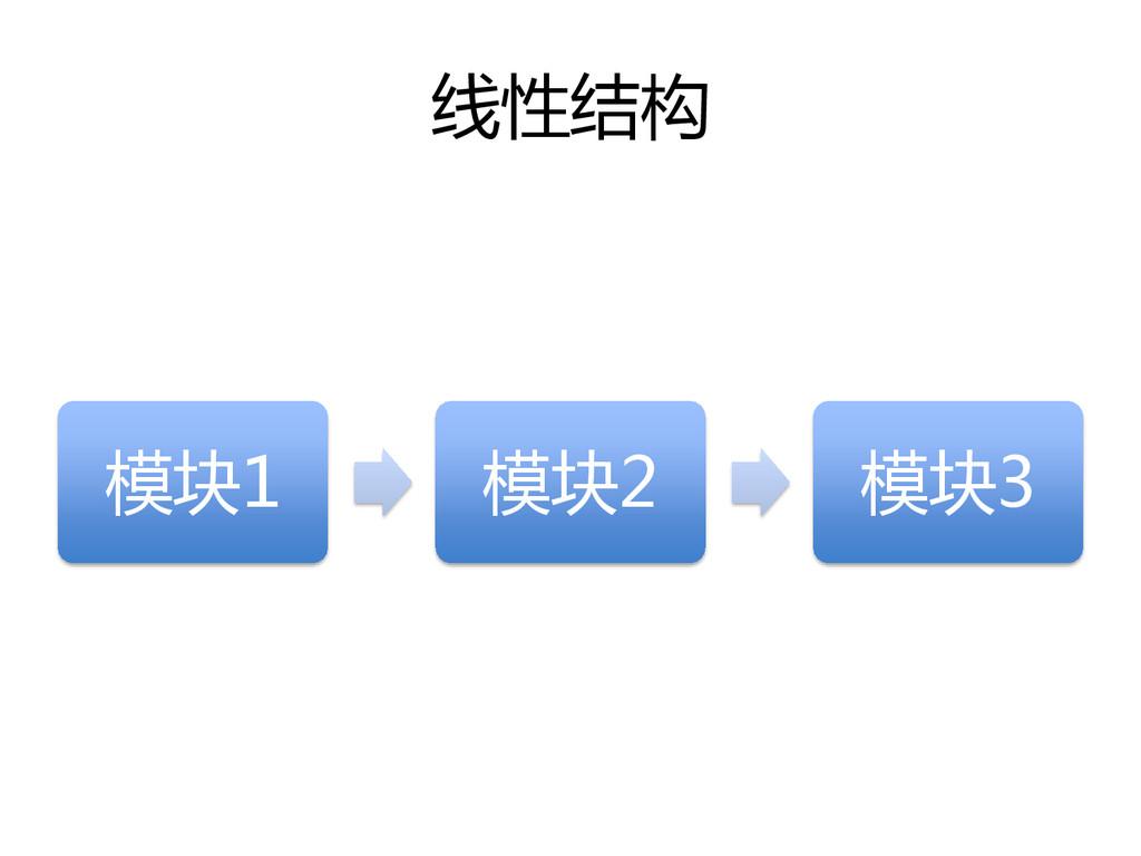 线性结构 模块1 模块2 模块3