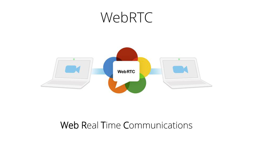 WebRTC Web Real Time Communications