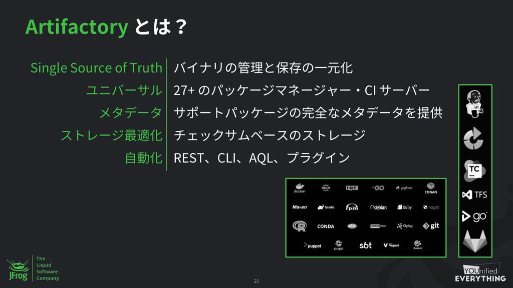 Artifactory 21 Single Source of Truth 27+ CI RE...
