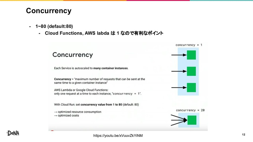 Concurrency - 1~80 (default:80) - Cloud Functio...