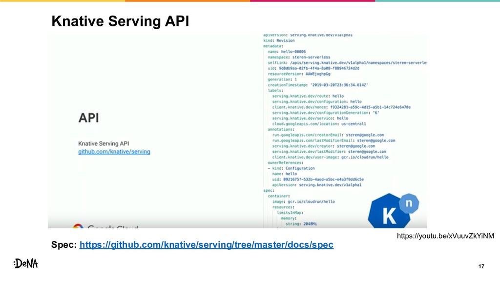 Knative Serving API Spec: https://github.com/kn...