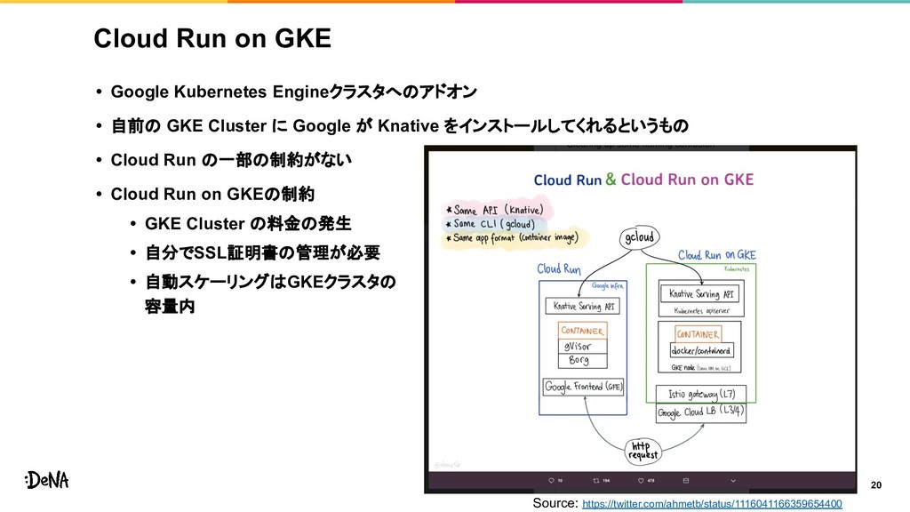 Cloud Run on GKE • Google Kubernetes Engineクラスタ...
