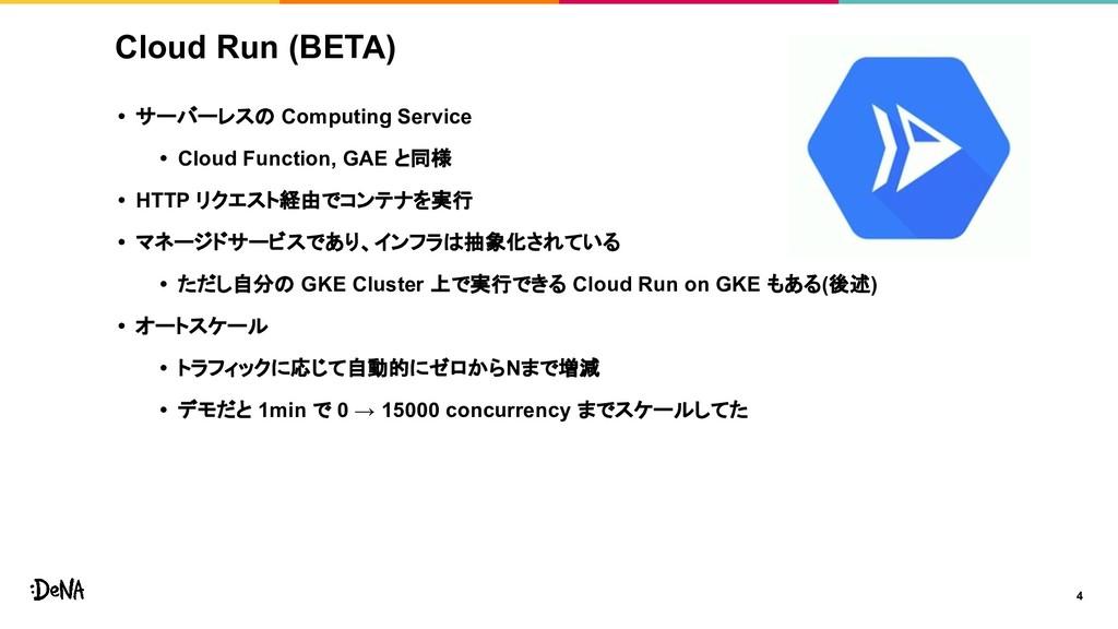 Cloud Run (BETA) • サーバーレスの Computing Service • ...