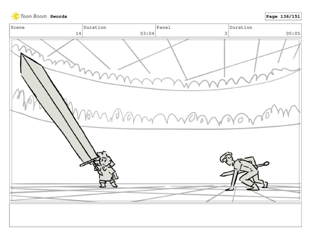 Scene 14 Duration 03:04 Panel 3 Duration 00:05 ...