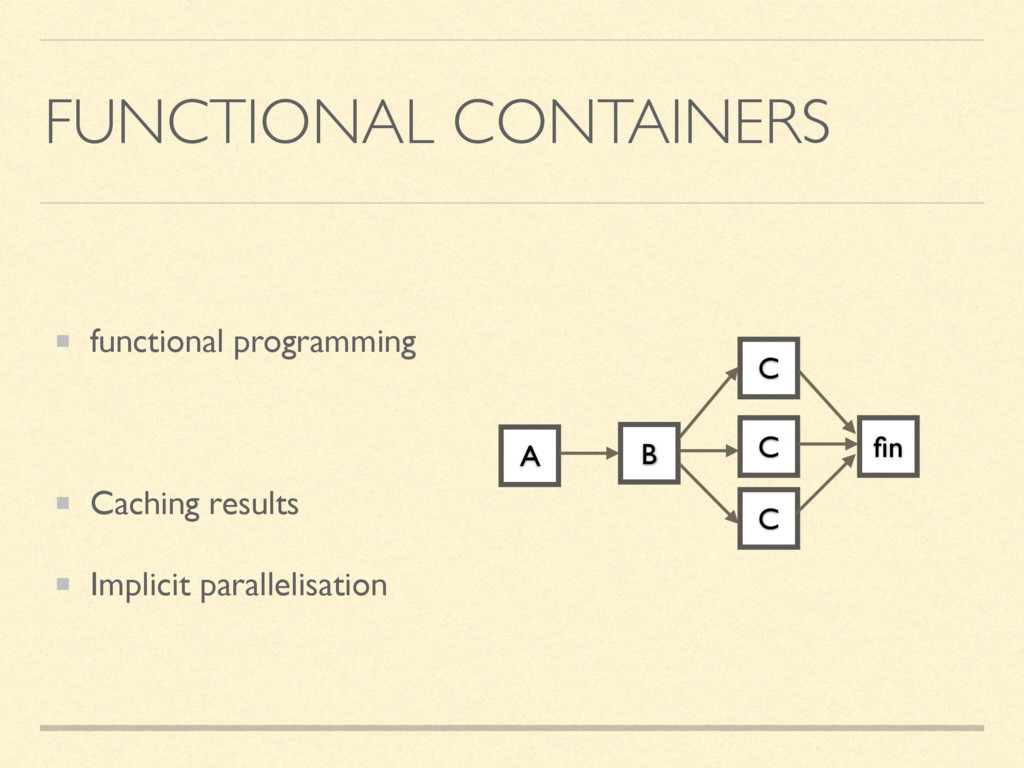 FUNCTIONAL CONTAINERS functional programming Ca...
