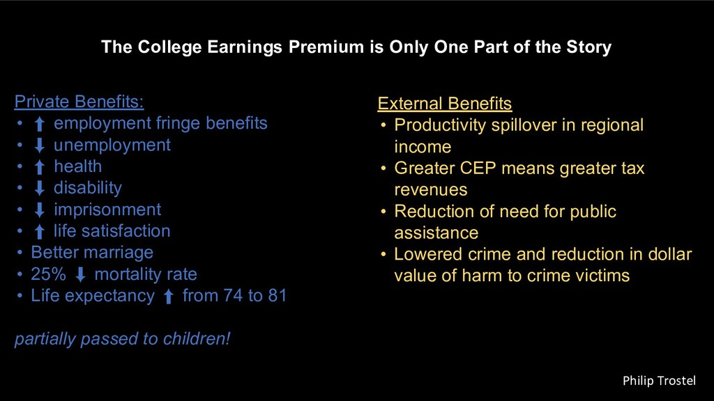 The College Earnings Premium is Only One Part o...