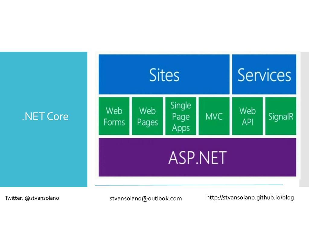 .NET Core stvansolano@outlook.com Twitter: @stv...
