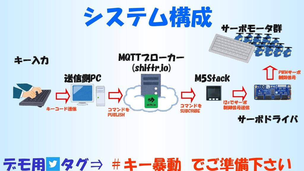 システム構成 送信側PC MQTTブローカー (shiftr.io) M5Stack サーボド...