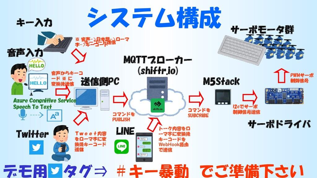 送信側PC MQTTブローカー (shiftr.io) M5Stack サーボドライバ サーボ...