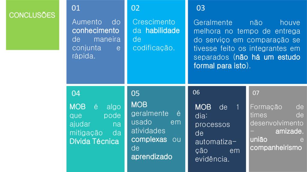 CONCLUSÕES 01 Aumento do conhecimento de maneir...