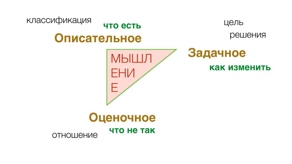 Описательное Оценочное Задачное классификация р...