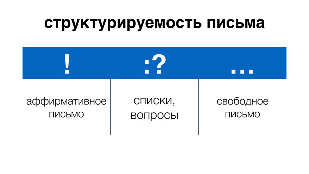 структурируемость письма ! :? … аффирмативное п...