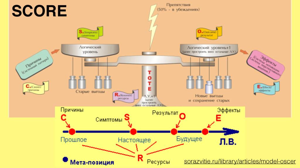 sorazvitie.ru/library/articles/model-oscer SCORE