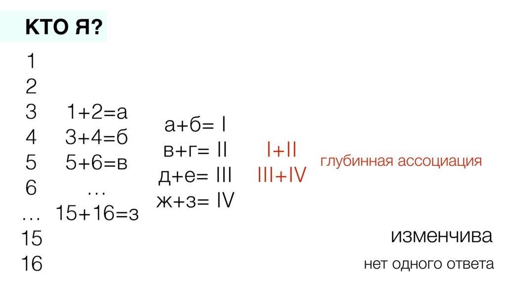 1 2 3 4 5 6 … 15 16 1+2=а 3+4=б 5+6=в … 15+16=з...