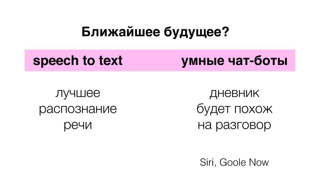 Ближайшее будущее? speech to text7 ! лучшее рас...
