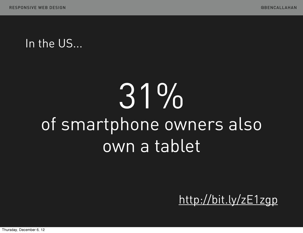 31% of smartphone owners also own a tablet In t...