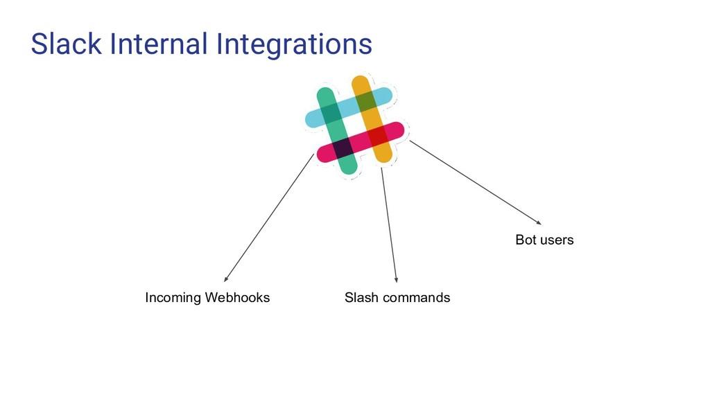 Slack Internal Integrations Incoming Webhooks S...