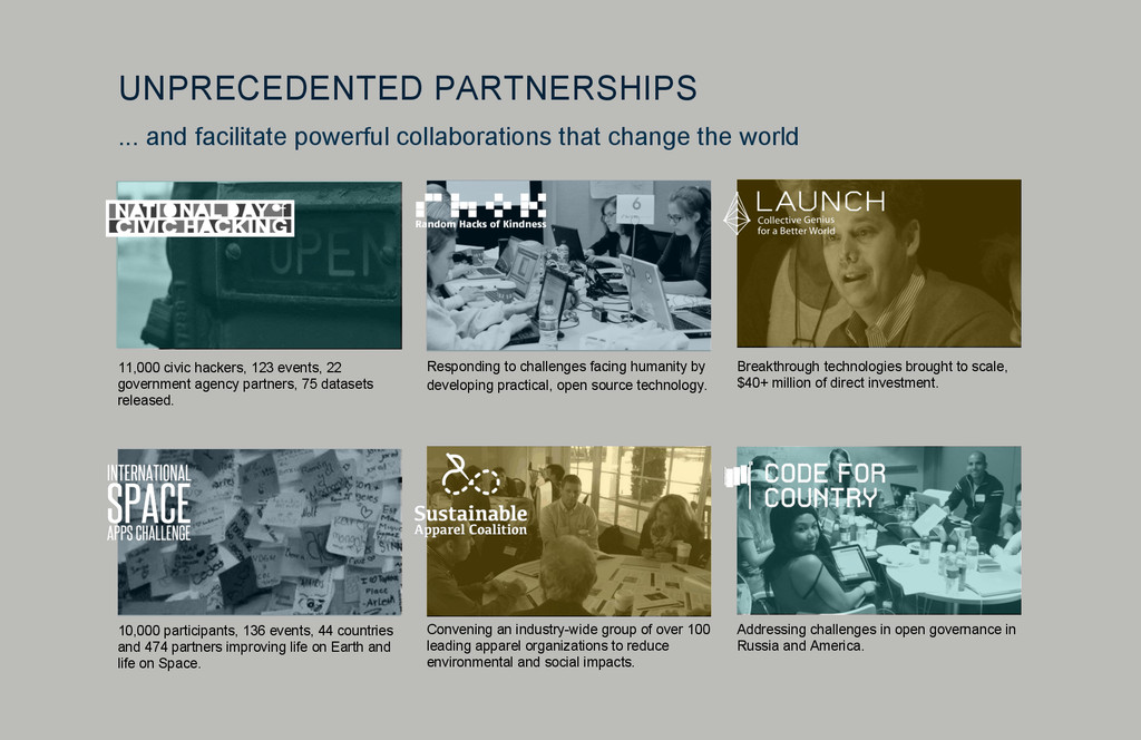 ... and facilitate powerful collaborations that...