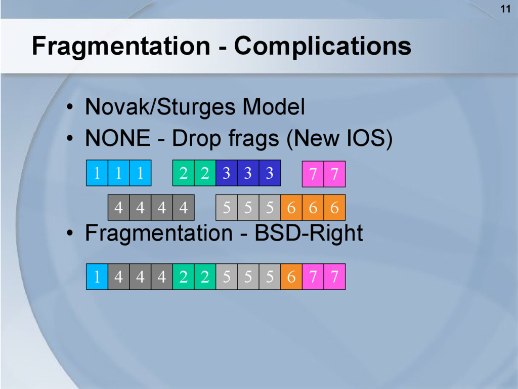 11 Fragmentation - Complications • Novak/Sturge...