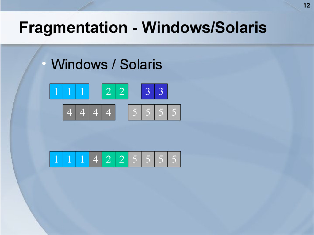 12 Fragmentation - Windows/Solaris • Windows / ...