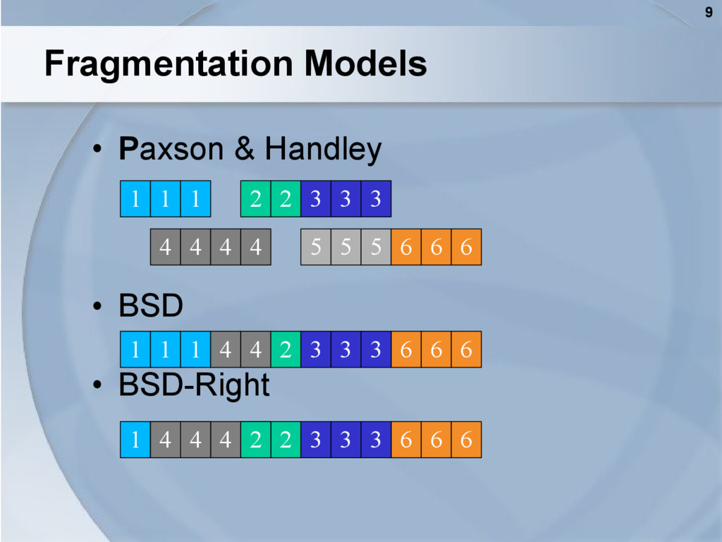 9 Fragmentation Models • Paxson & Handley • BSD...