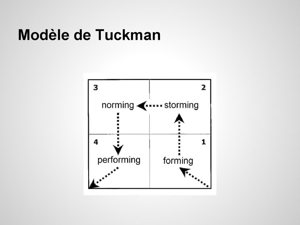 Modèle de Tuckman