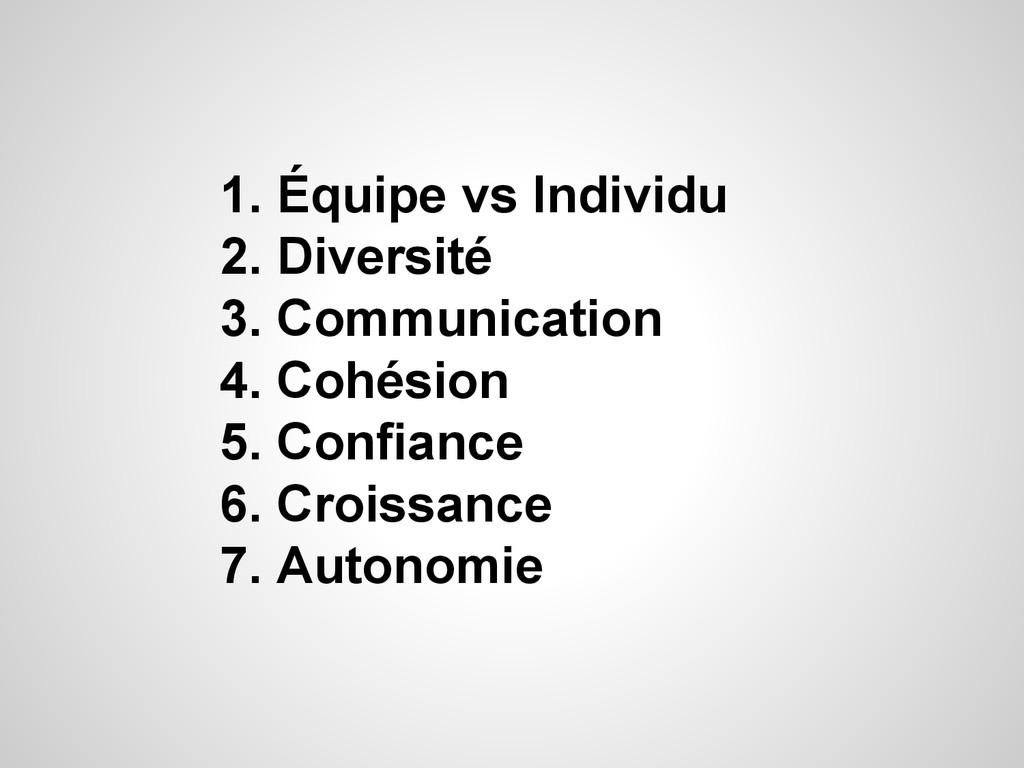 1. Équipe vs Individu 2. Diversité 3. Communica...