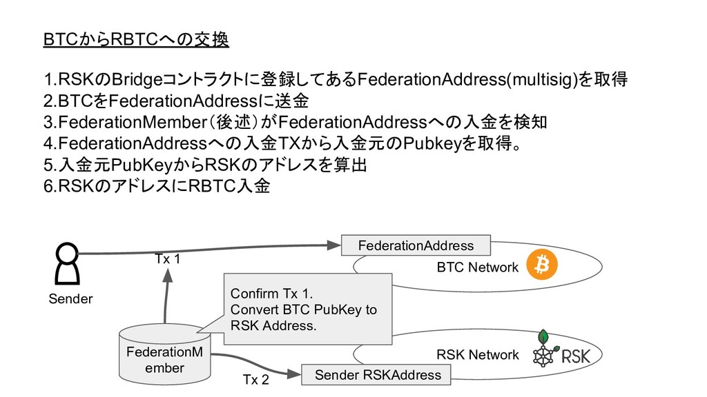 BTCからRBTCへの交換 1.RSKのBridgeコントラクトに登録してあるFederati...