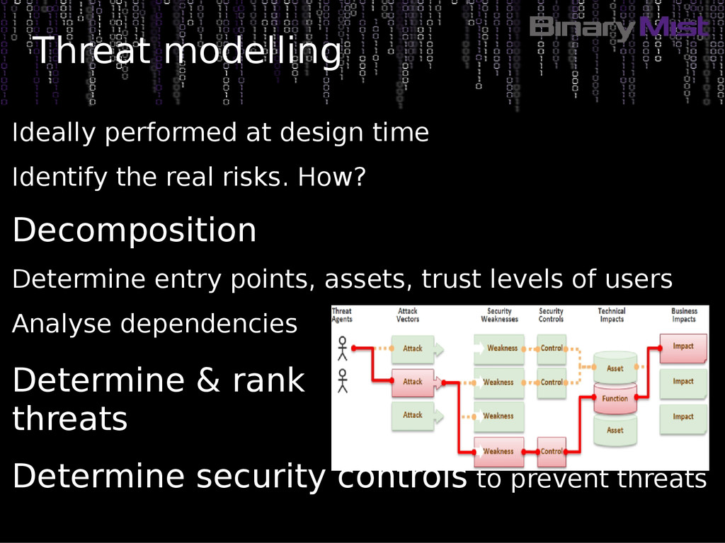 Threat modelling Ideally performed at design ti...