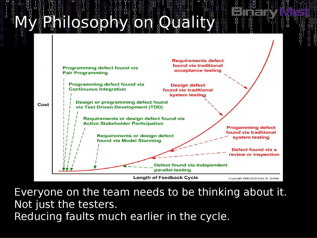 My Philosophy on Quality Everyone on the team n...