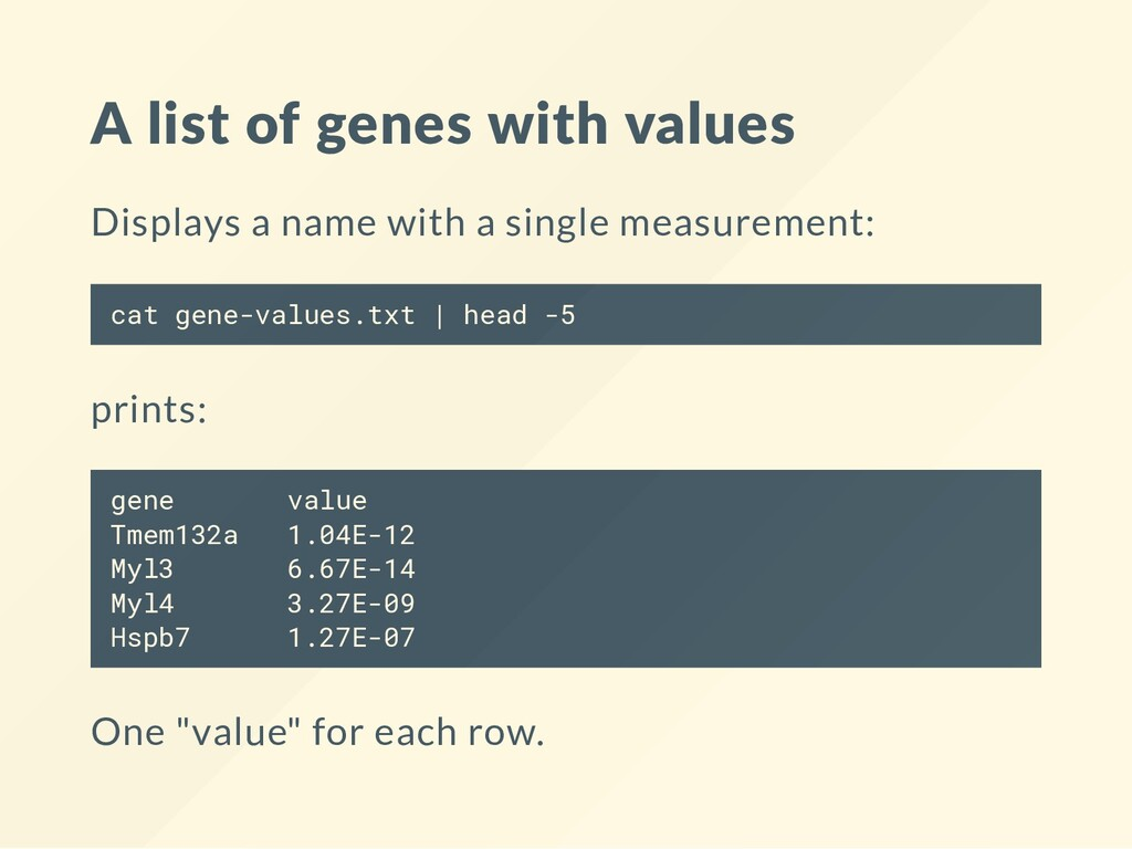 A list of genes with values Displays a name wit...