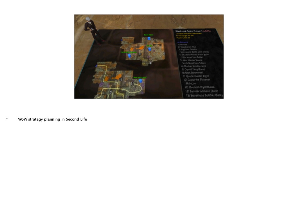 * WoW strategy planning in Second Life