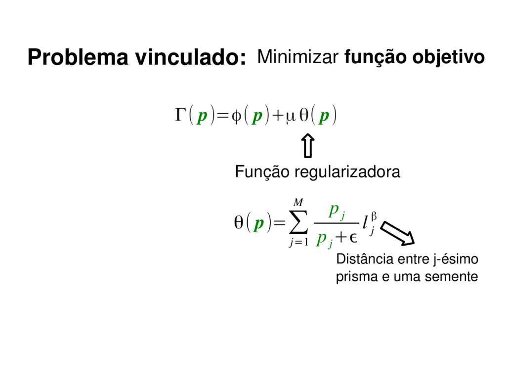Γ( p)=ϕ( p)+μθ( p) θ( p)=∑ j=1 M p j p j +ϵ l j...