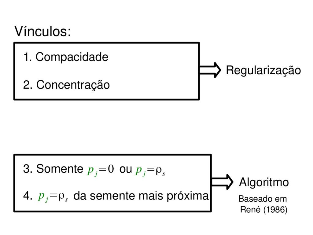 Algoritmo Baseado em René (1986) Regularização ...