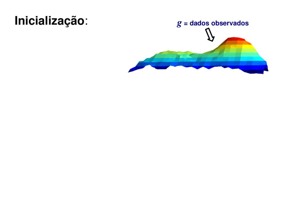 Inicialização: g = dados observados