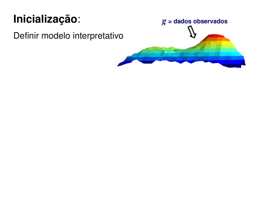 Inicialização: g = dados observados Definir mod...