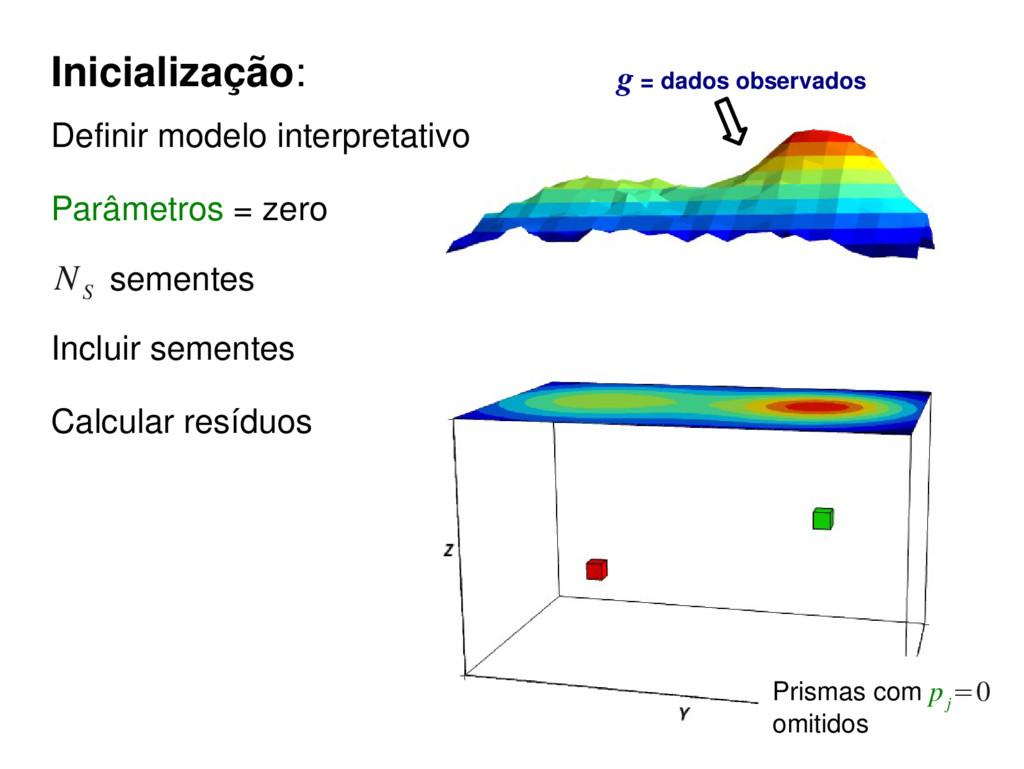 Calcular resíduos Prismas com omitidos p j =0 g...