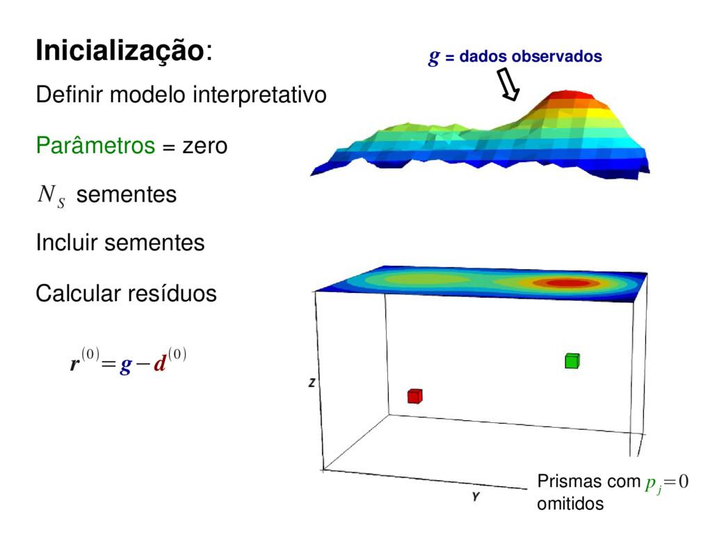 Calcular resíduos r(0)=g−d(0) Prismas com omiti...
