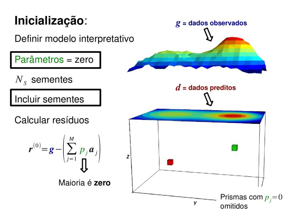 Calcular resíduos d = dados preditos Prismas co...