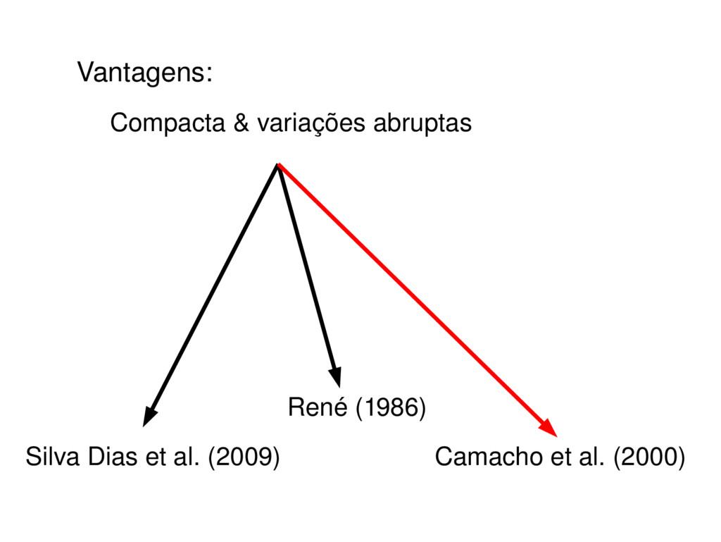 Vantagens: Compacta & variações abruptas Silva ...