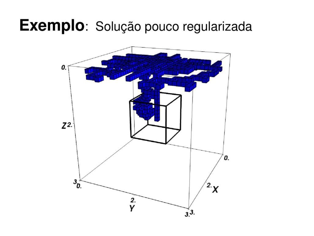 Exemplo: Solução pouco regularizada