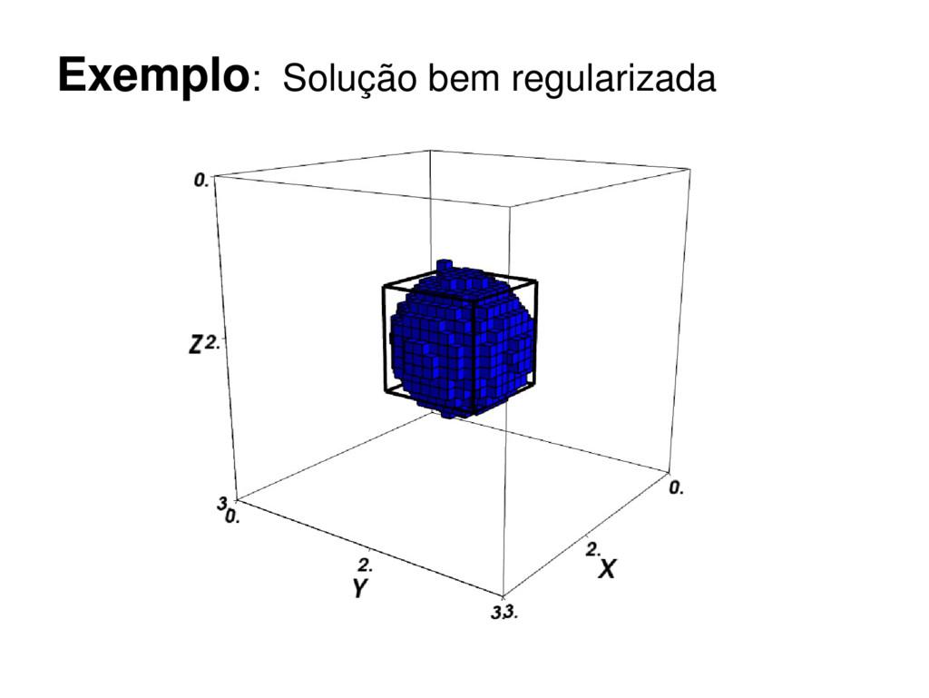 Exemplo: Solução bem regularizada