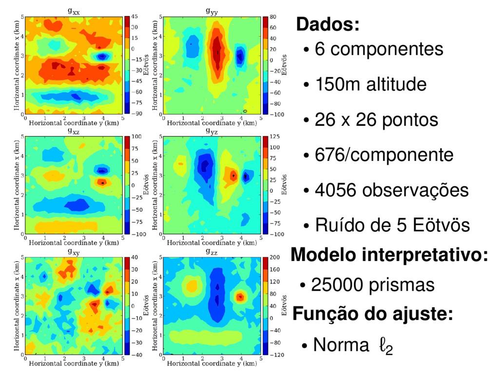 Dados: ● 6 componentes ● 150m altitude ● 26 x 2...