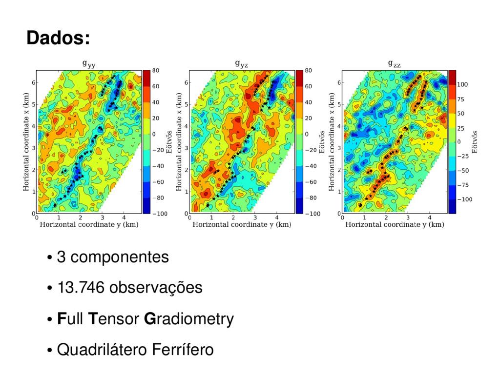 Dados: ● 3 componentes ● 13.746 observações ● F...