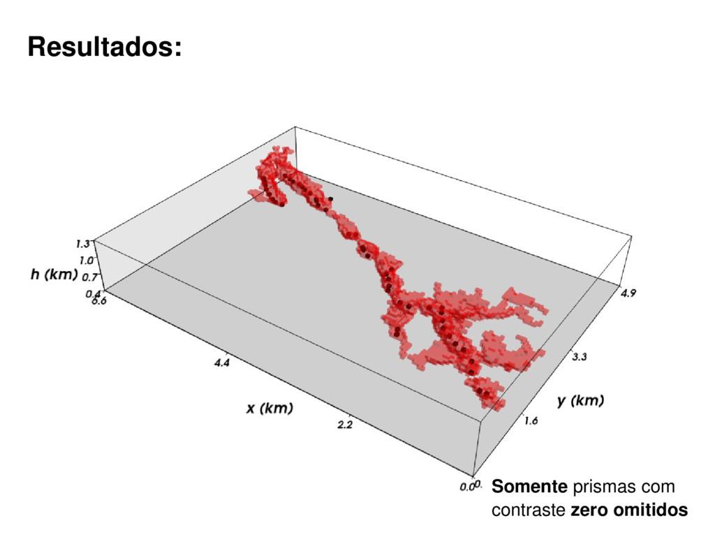 Somente prismas com contraste zero omitidos Res...
