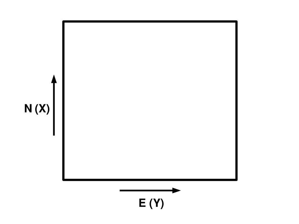 N (X) E (Y)